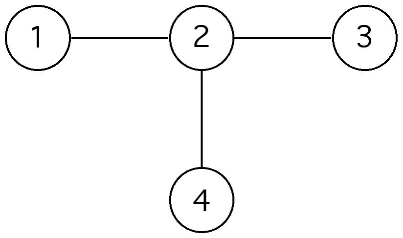 Mol graph 01