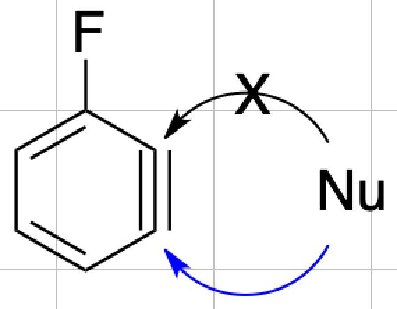 F aryne