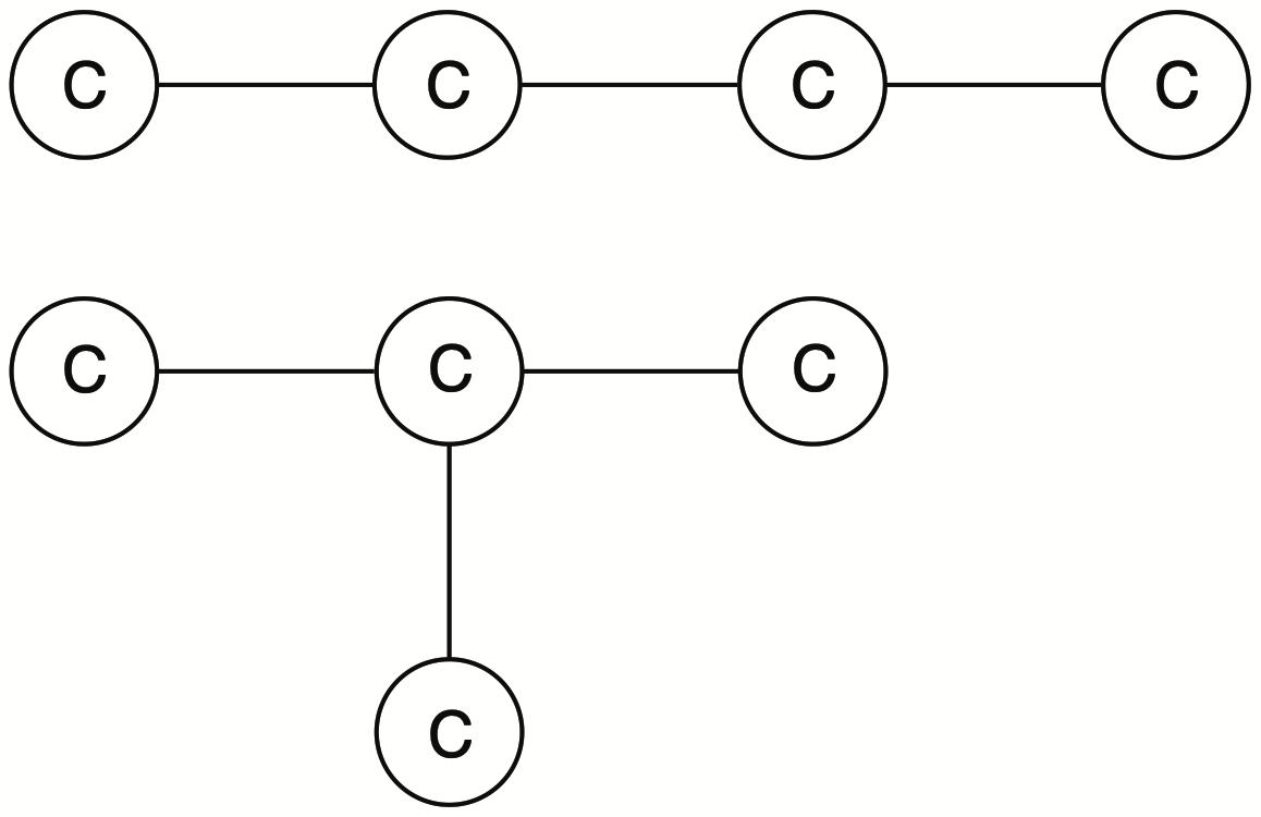 C4 graph