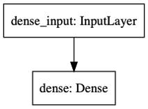 Model simple